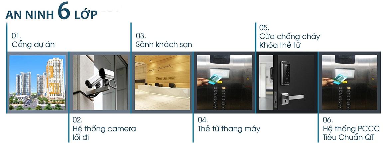 Hệ thống an ninh 3 lớp dự án Charm City