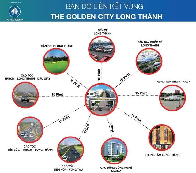 Sơ đồ liên kết vùng của dự án The Golden City Long Thành