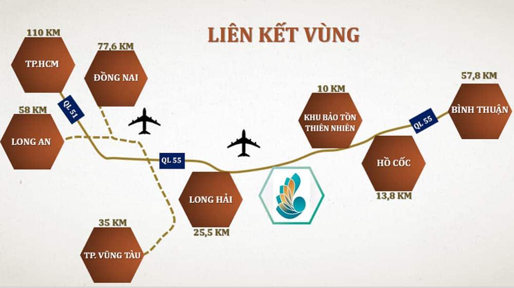 Sơ đồ liên kết vùng dự án Hồ Tràm Complex