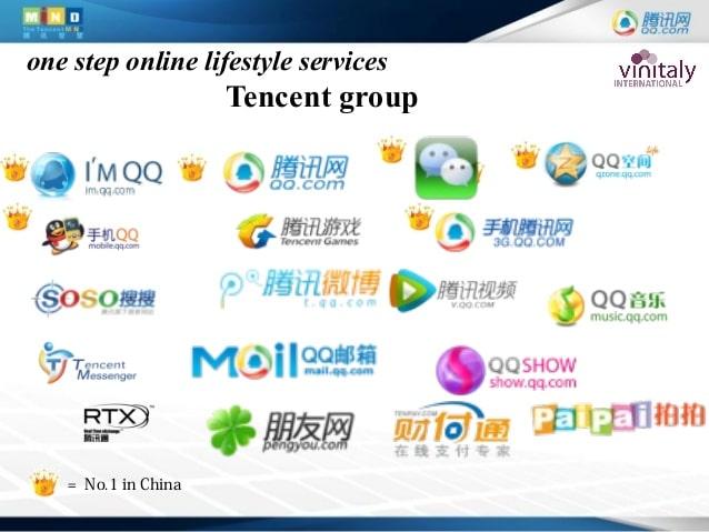 Lĩnh vực phát triển của Tencent