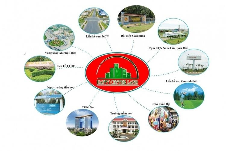 Tiện ích dự án Happy Center Land