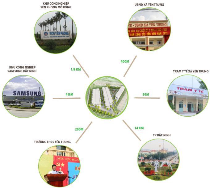 Tiện ích ngoại khu dự án Yên Trung Residence