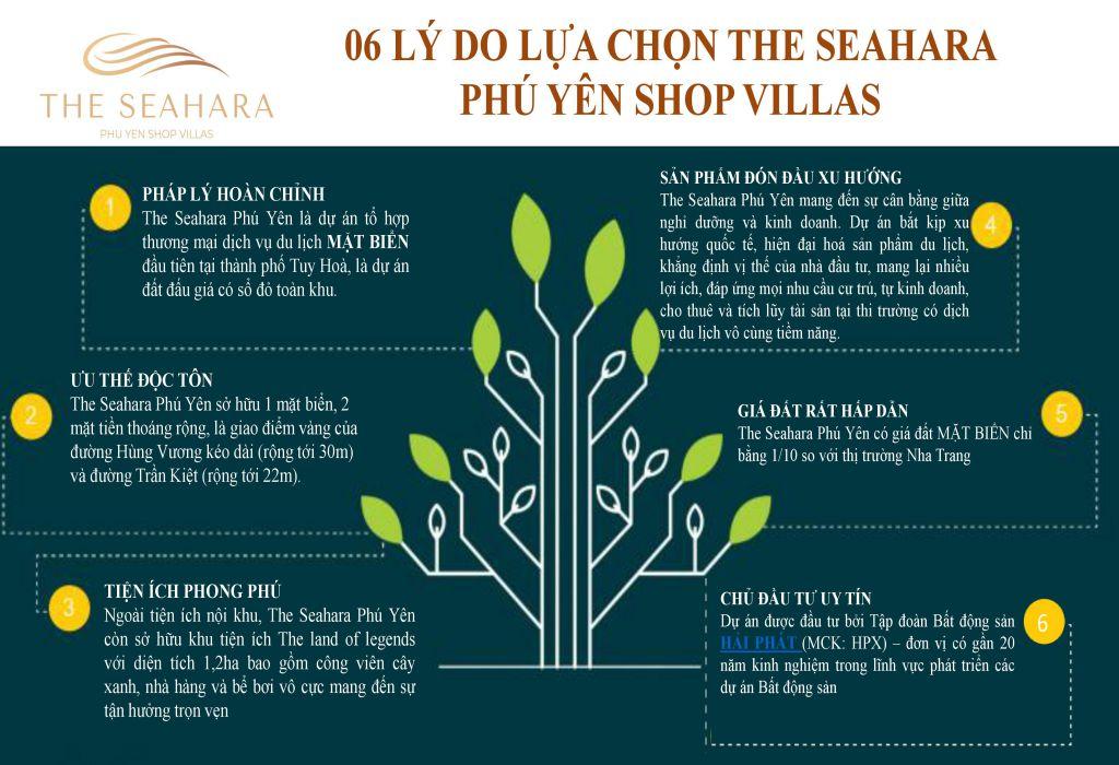 6 lý do nên chọn Shophouse Villa The Seahara