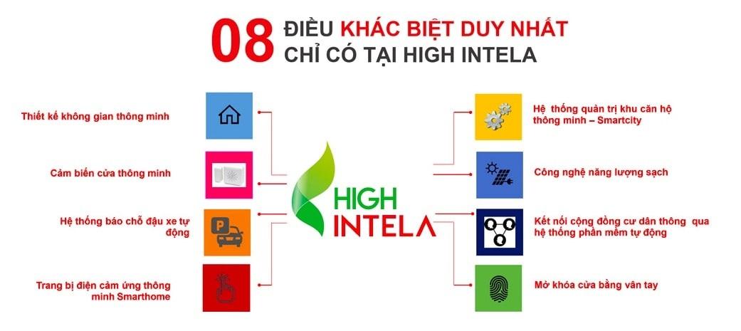 Điểm khác biệt của căn hộ High Intela