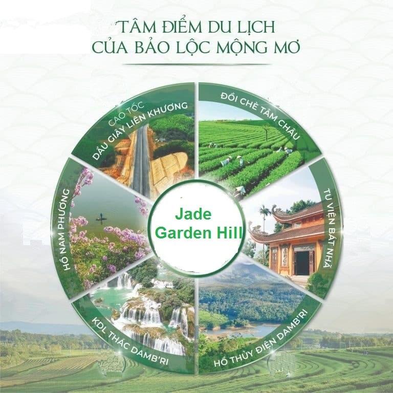 Tiện ích dự án Jade Garden Hill