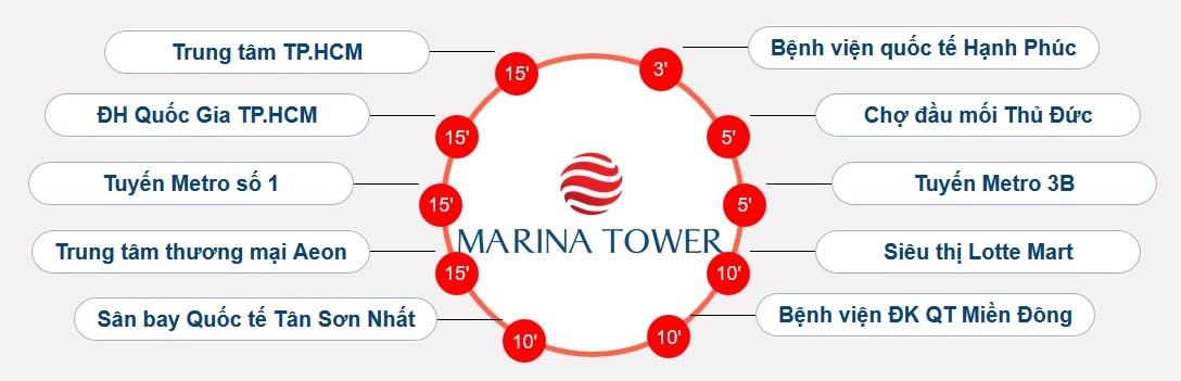 Tiện ích ngoại khu dự án căn hộ Marina Tower