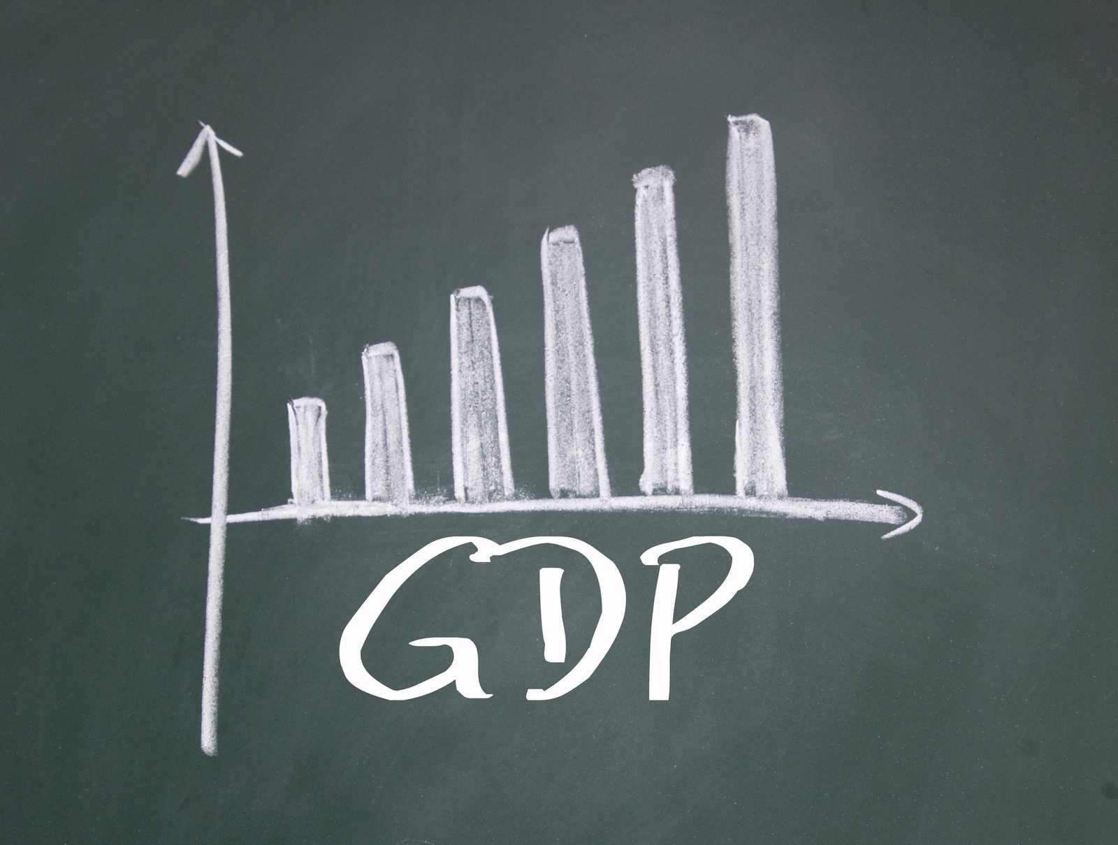GDP xanh là gì